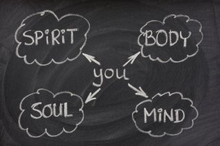 define motivation - 3 types of motivation